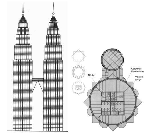 torres petronas dibujo