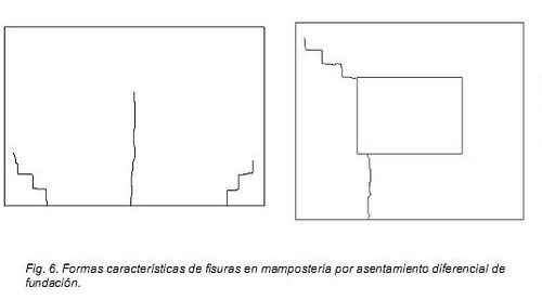 patologia muros 3