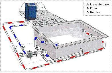 Calentadores de piscinas para disfrutar de la natacion todo el a o - Calentadores solares para piscinas ...