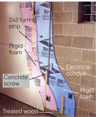 Como aislar las paredes en sotanos - Fibra vidrio aislante ...