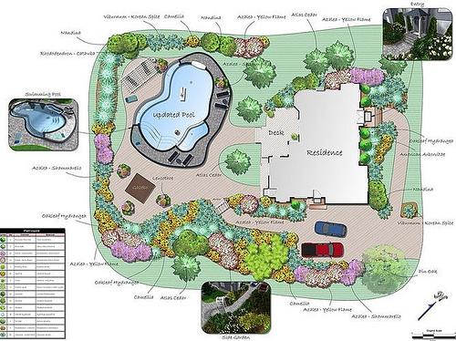 Dise o de jardines ideas y sugerencias for Plantas para jardin japones