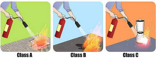tipos de fuegos