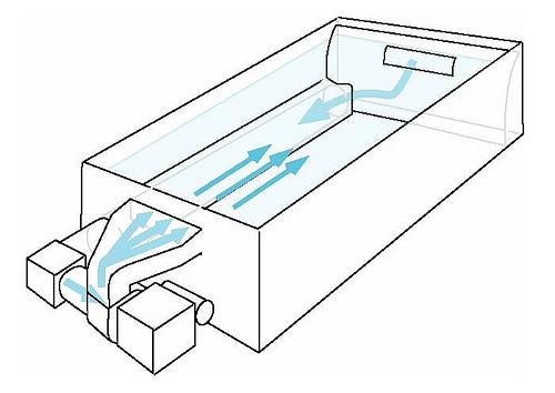 diagram endless pool
