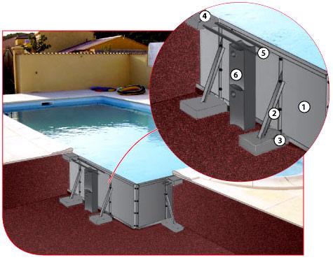 Ventajas de las piscinas de acero for Estructura para piscina