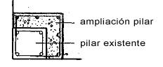 columna pandeo patologia