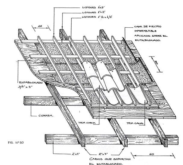 Detalle de colocacion de Tejas Coloniales - Arquigrafico