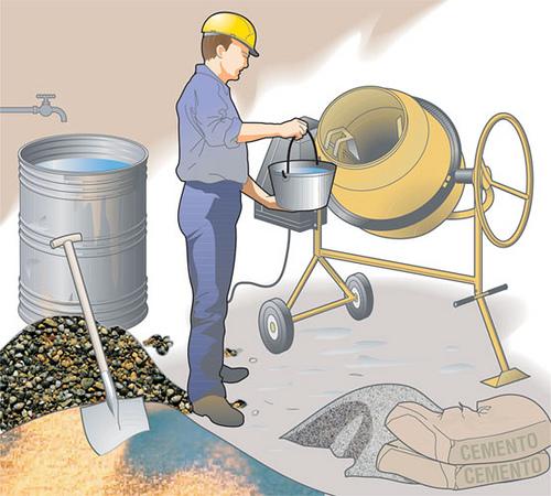 Normas para hacer un concreto de calidad for Como se hace una piscina de cemento