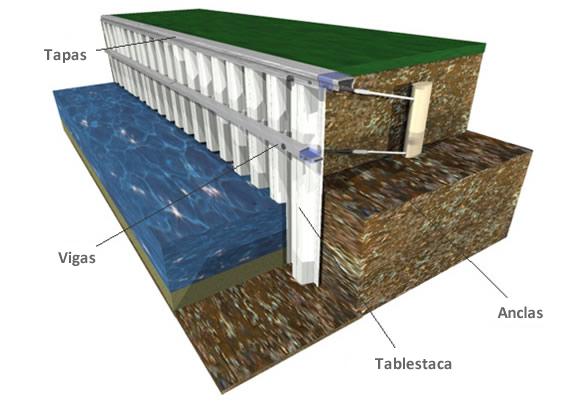 Que es el tablestacado o tablestaca for Estanques artificiales o prefabricados