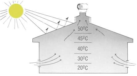extractor eolico_casa