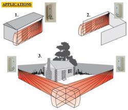 barrera-infrarrojos