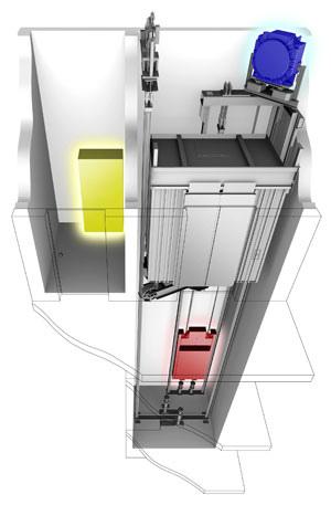 ascensor sin cuarto de maquinas