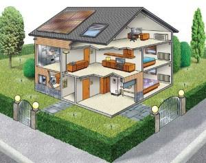 domotica hogar