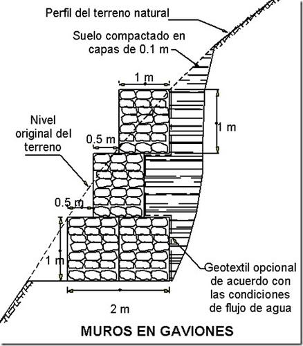 Gaviones contenedores de piedras con muchas aplicaciones