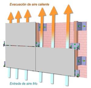 evacuacion_aire