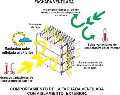 fachadas-ventiladas-2