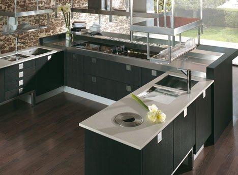 Cocinas peque as modernas arquigrafico - Planos cocinas pequenas ...